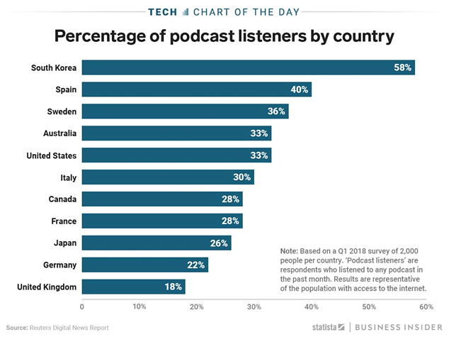 podcast-listeners.png